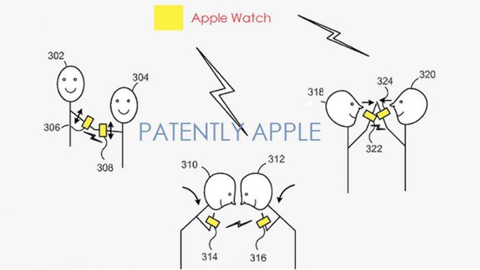 apple watch el sıkışma