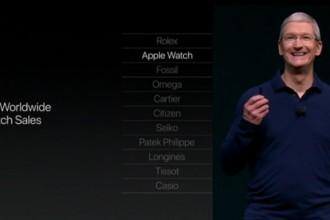 tim-cook-apple-watch-satis%cc%a7-sayisi